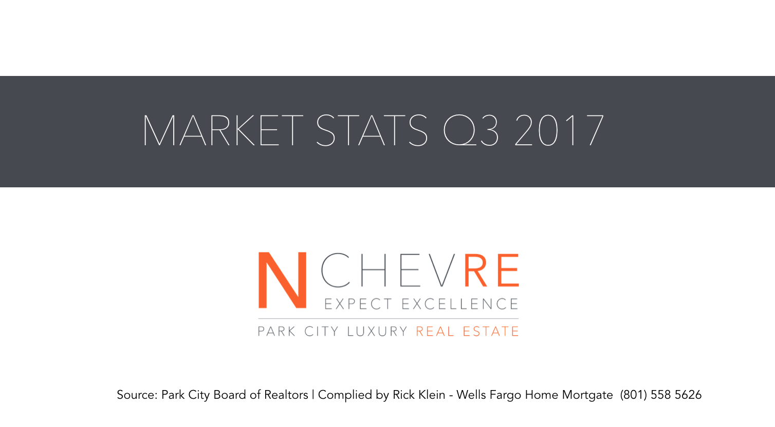 Q3 2017 Park City Real Estate Market Statistics